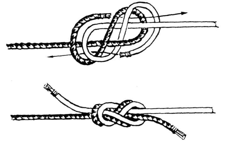 """Связывание двух лесок узлом """"Восьмёрка"""""""