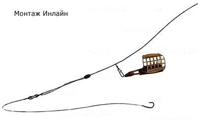 Фидерный монтаж Инлайн