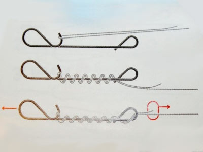 Безузловая застёжка, схема привязки лески